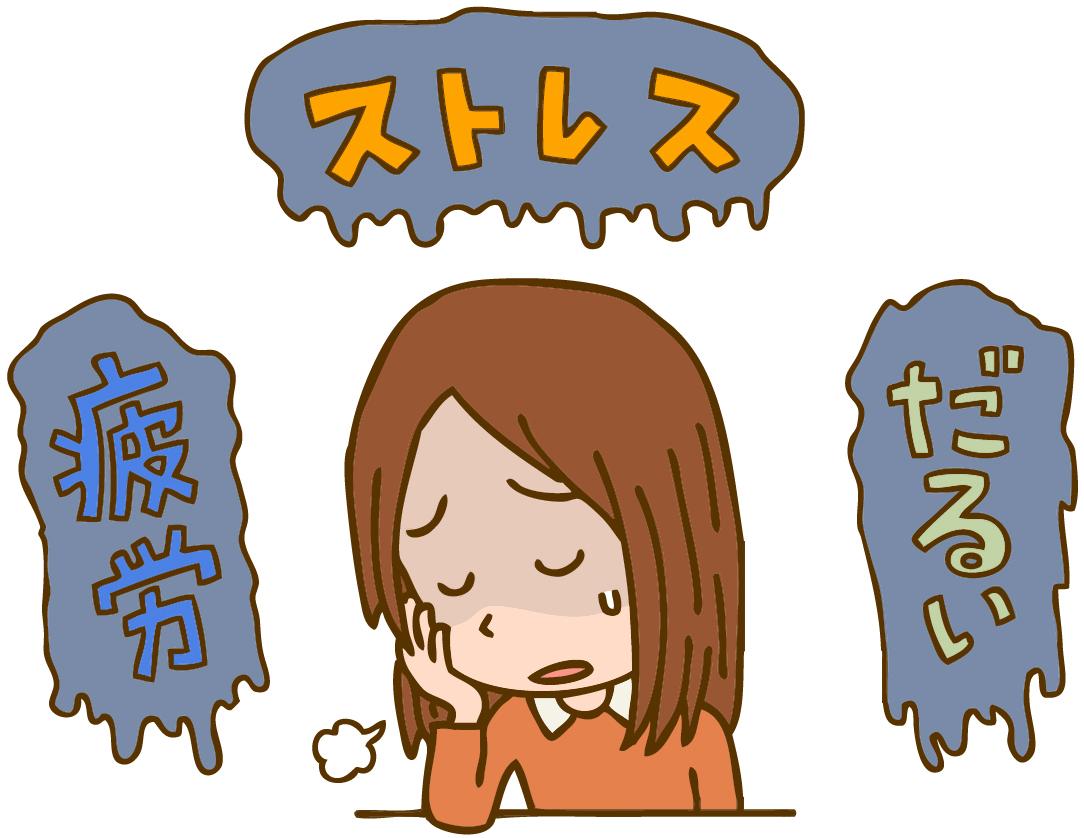 ADHDの性質により勉強も仕事も苦手。ストレスで顎関節症へ